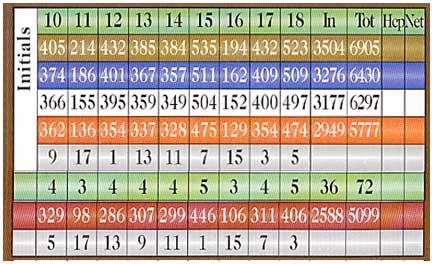 scorecard_clip_image002.jpg